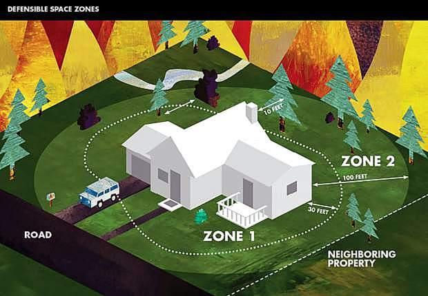 Truckee wildfire prevention and preparedness town hall set for April 24