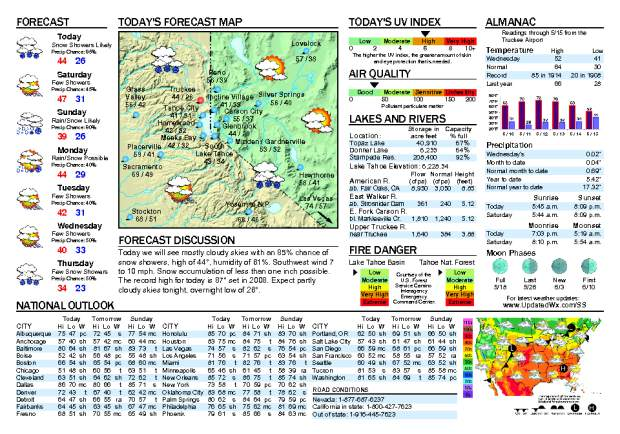 may snow showers hit truckee tahoe region cold temps expected for next week sierrasun com may snow showers hit truckee tahoe